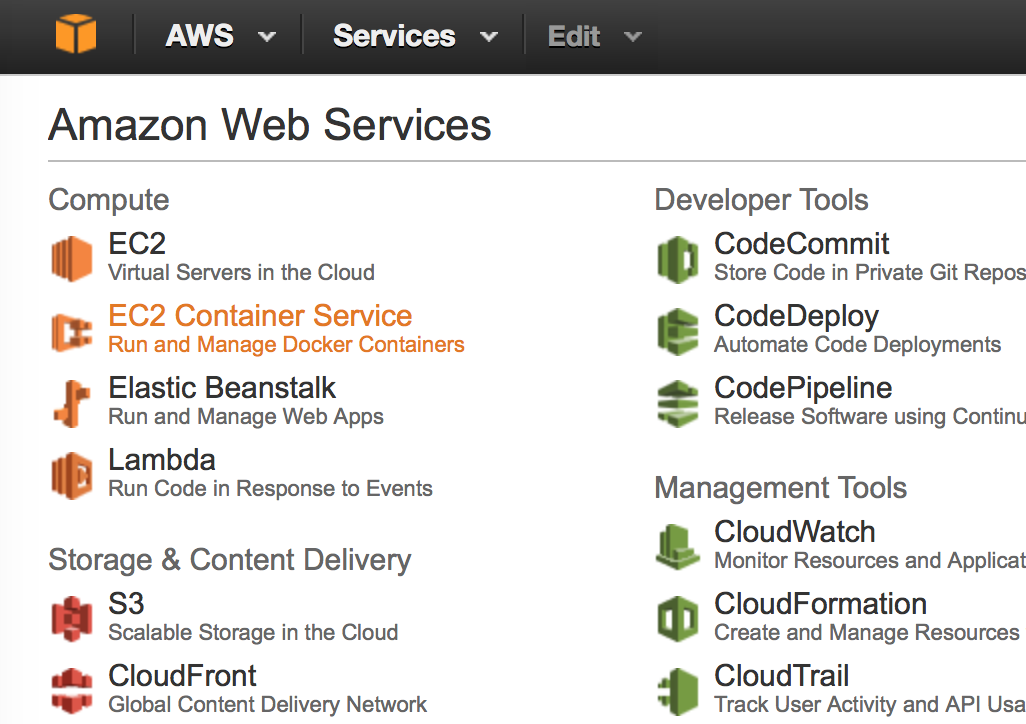 aws services listing